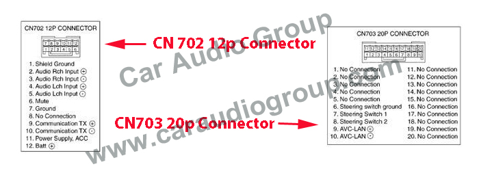 The USB / AUX Solutions of the Toyota OEM Car Audio #00002